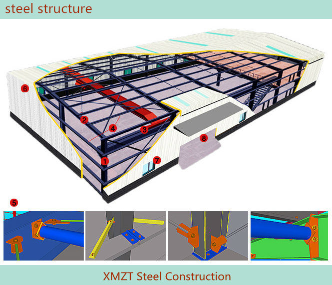 Cheap Pricelist For List Of Steel Structure Building